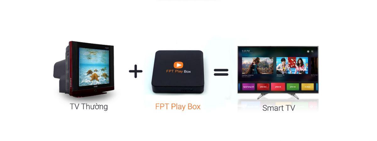 07 lý do khiến FPT Play Box là một sản phẩm tuyệt vời - 2