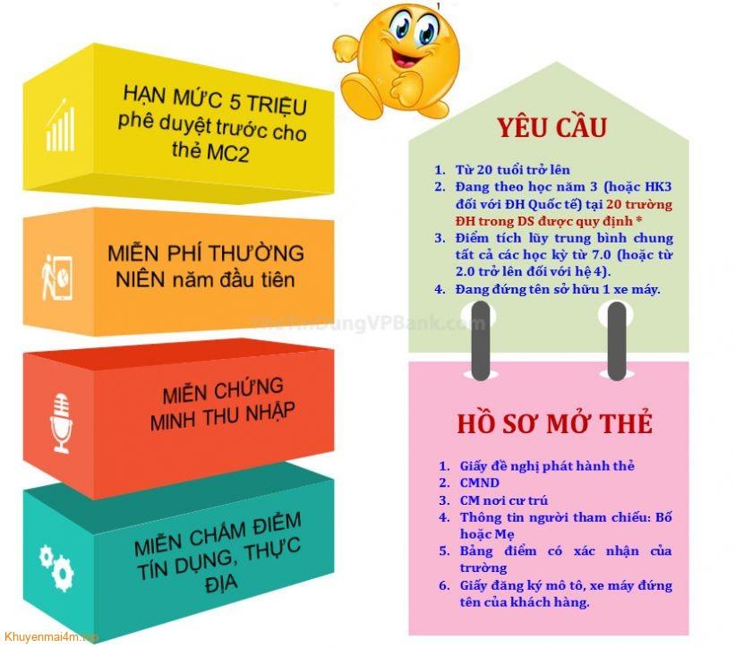 Mastercard-mc2-the-tinh-dung-doc-dao-danh-cho-nguoi-tre-2
